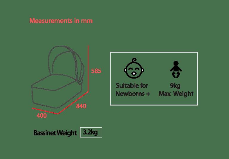 Trend Bassinet Measurements